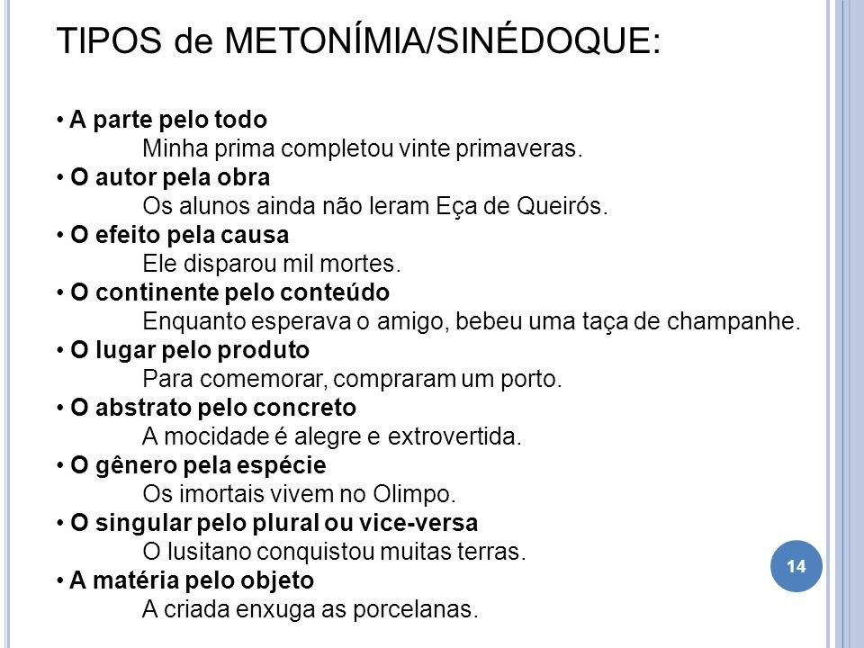 TIPOS de METONÍMIA/SINÉDOQUE: