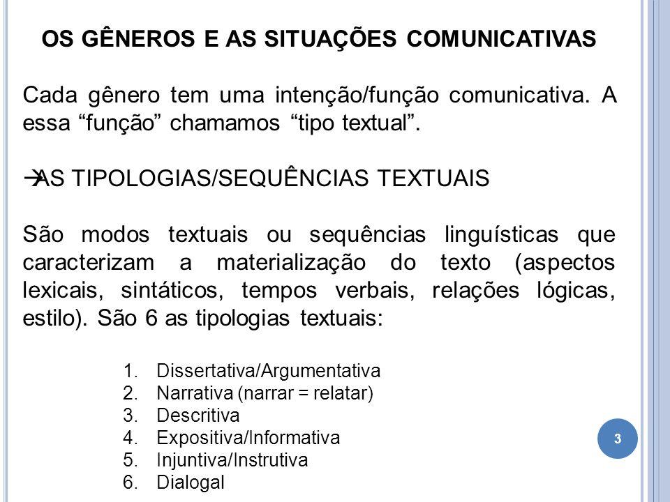 OS GÊNEROS E AS SITUAÇÕES COMUNICATIVAS