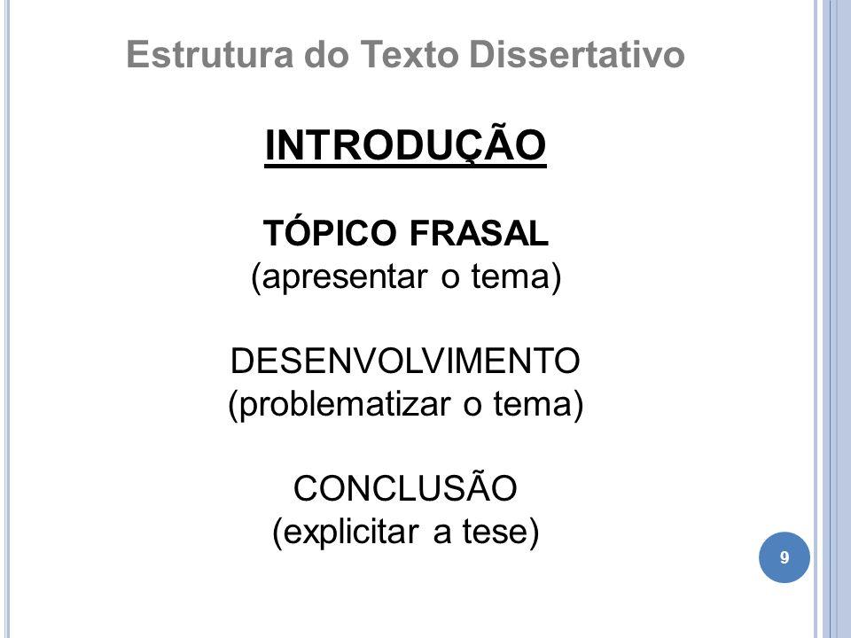 Estrutura do Texto Dissertativo