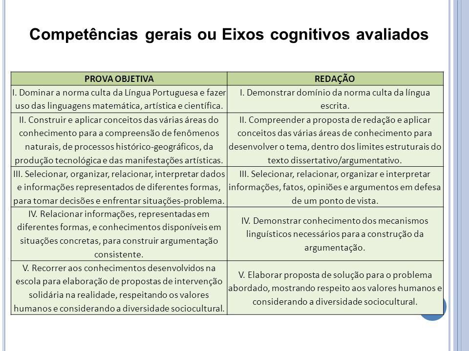 Competências gerais ou Eixos cognitivos avaliados