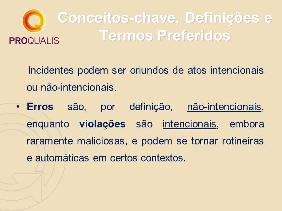 Conceitos-chave, Definições e Termos Preferidos