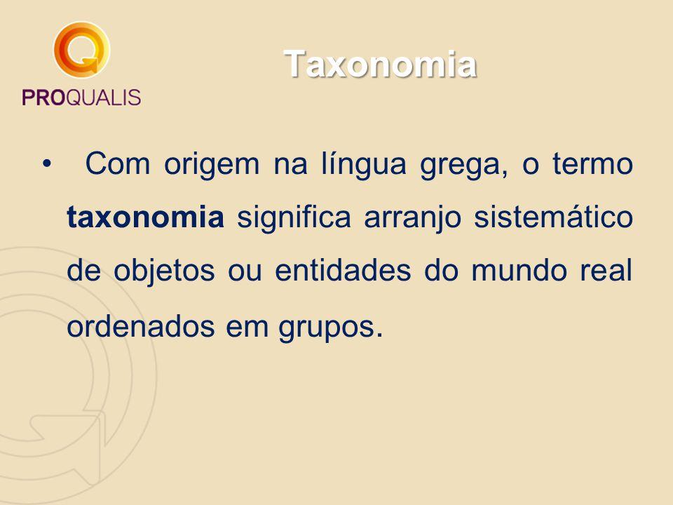 Taxonomia Com origem na língua grega, o termo taxonomia significa arranjo sistemático de objetos ou entidades do mundo real ordenados em grupos.