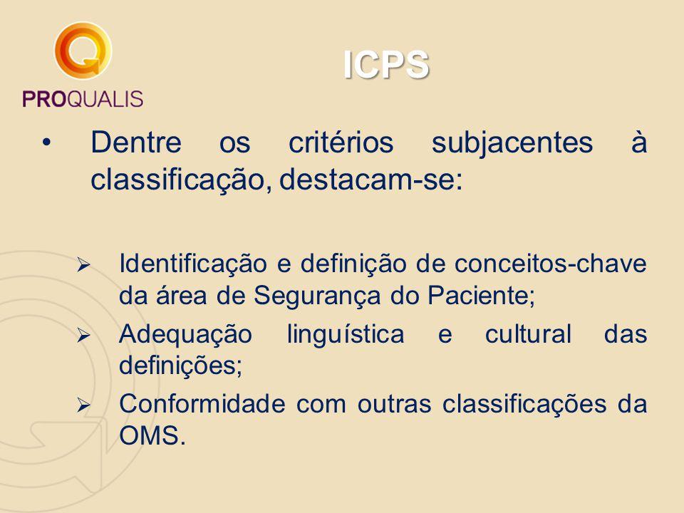 ICPS Dentre os critérios subjacentes à classificação, destacam-se:
