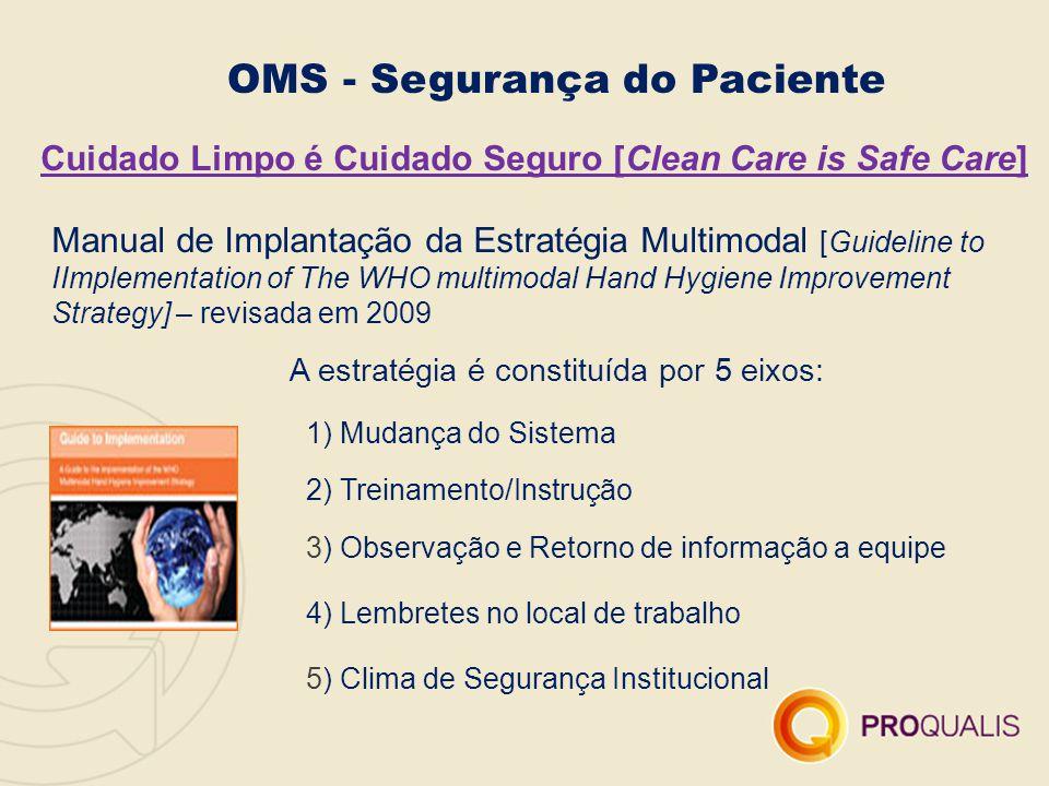 OMS - Segurança do Paciente