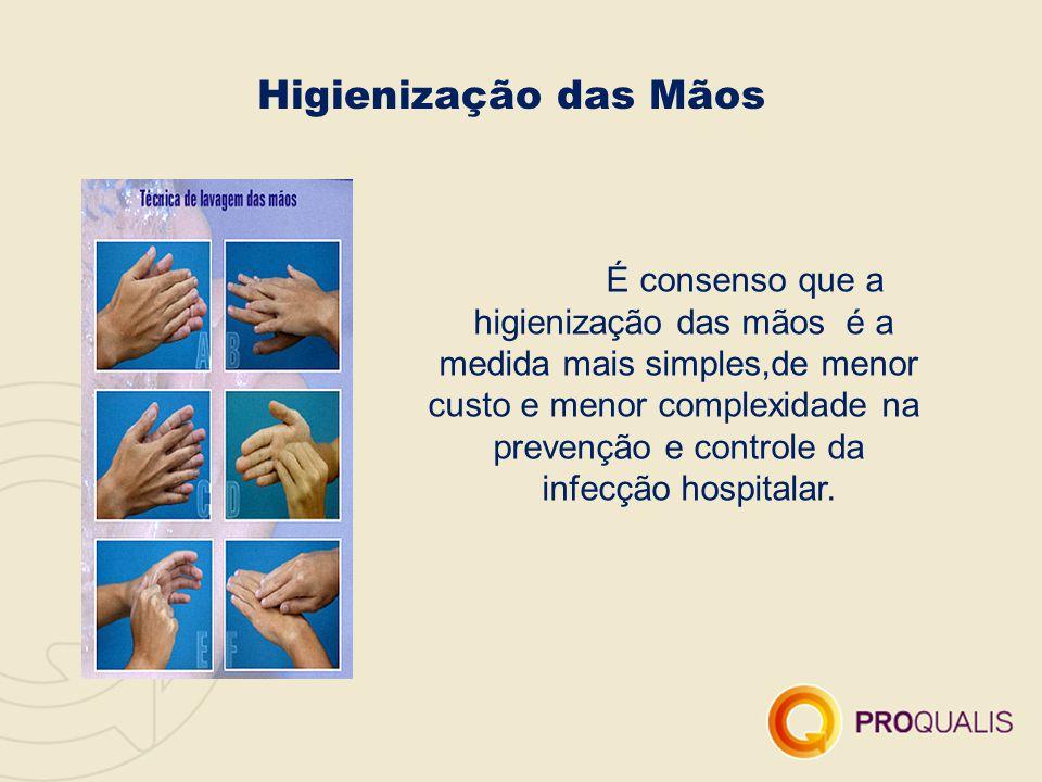 Higienização das Mãos É consenso que a higienização das mãos é a