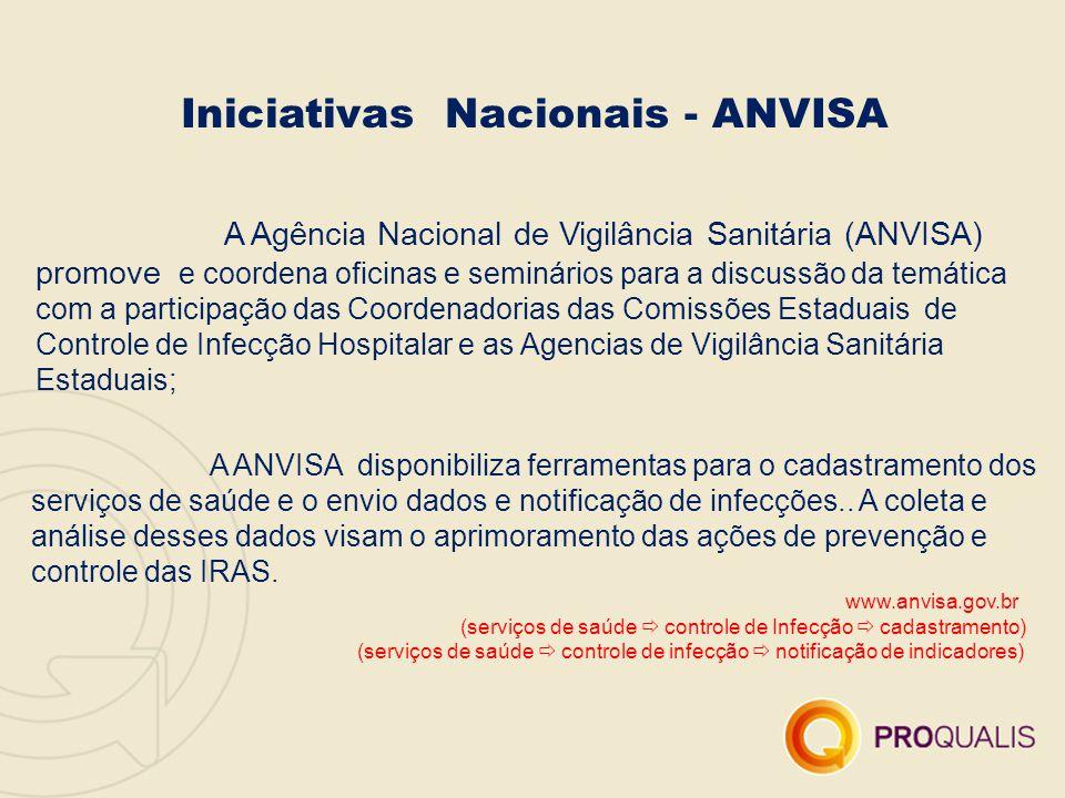 Iniciativas Nacionais - ANVISA