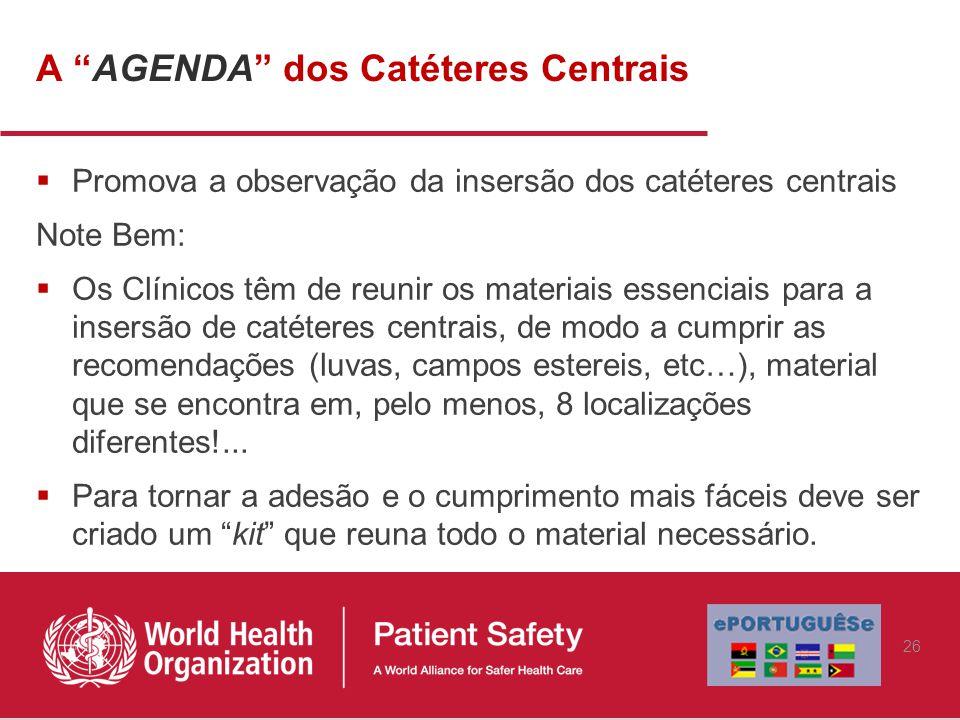 A AGENDA dos Catéteres Centrais