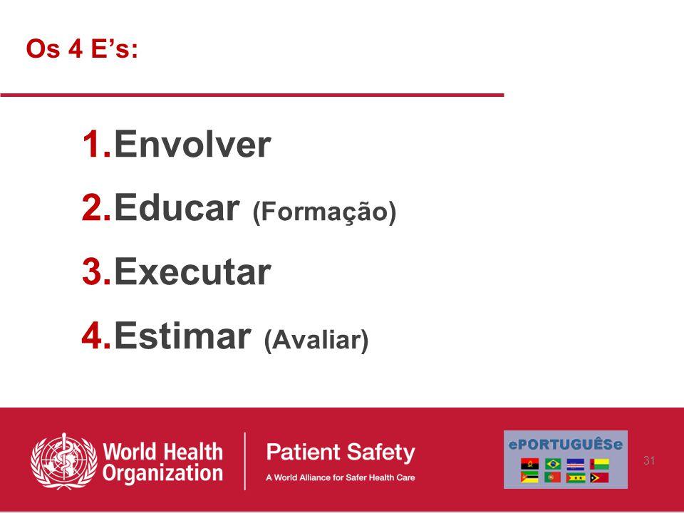 Os 4 E's: Envolver Educar (Formação) Executar Estimar (Avaliar)
