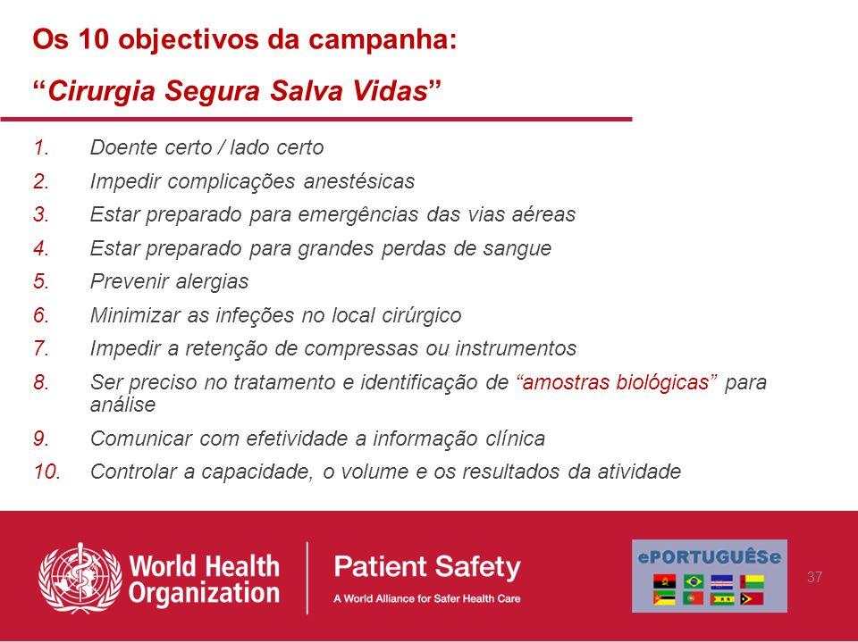 Os 10 objectivos da campanha: Cirurgia Segura Salva Vidas