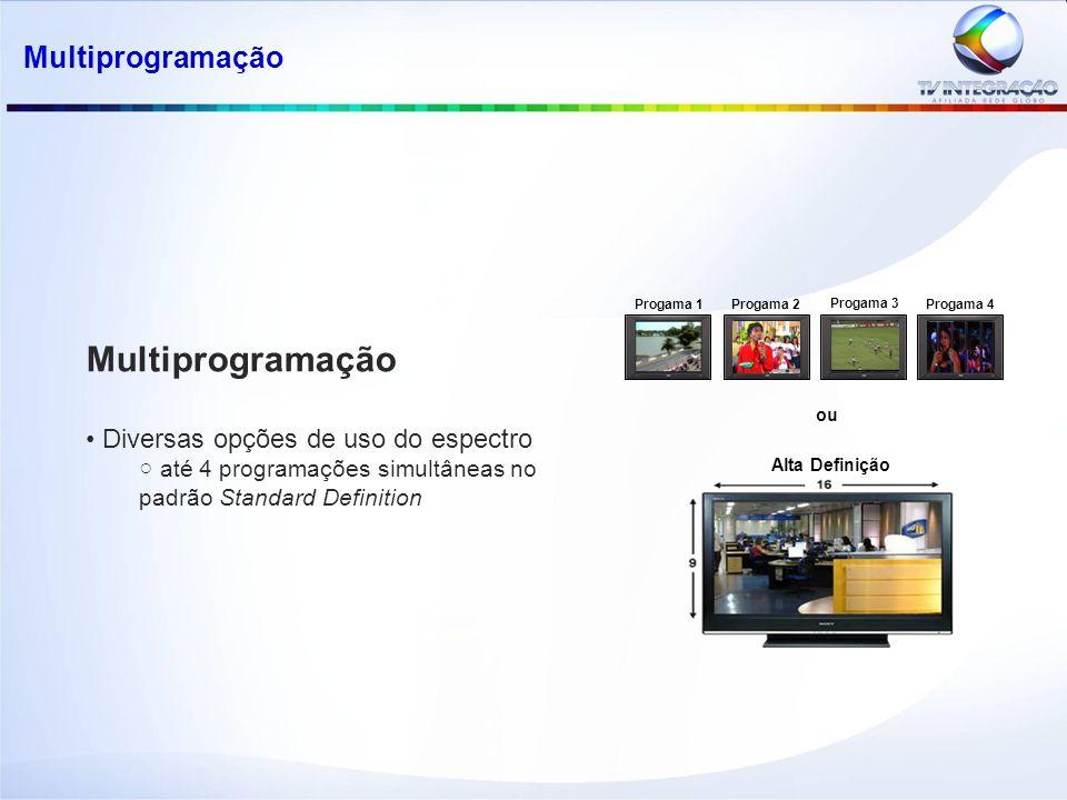 Multiprogramação Multiprogramação Diversas opções de uso do espectro
