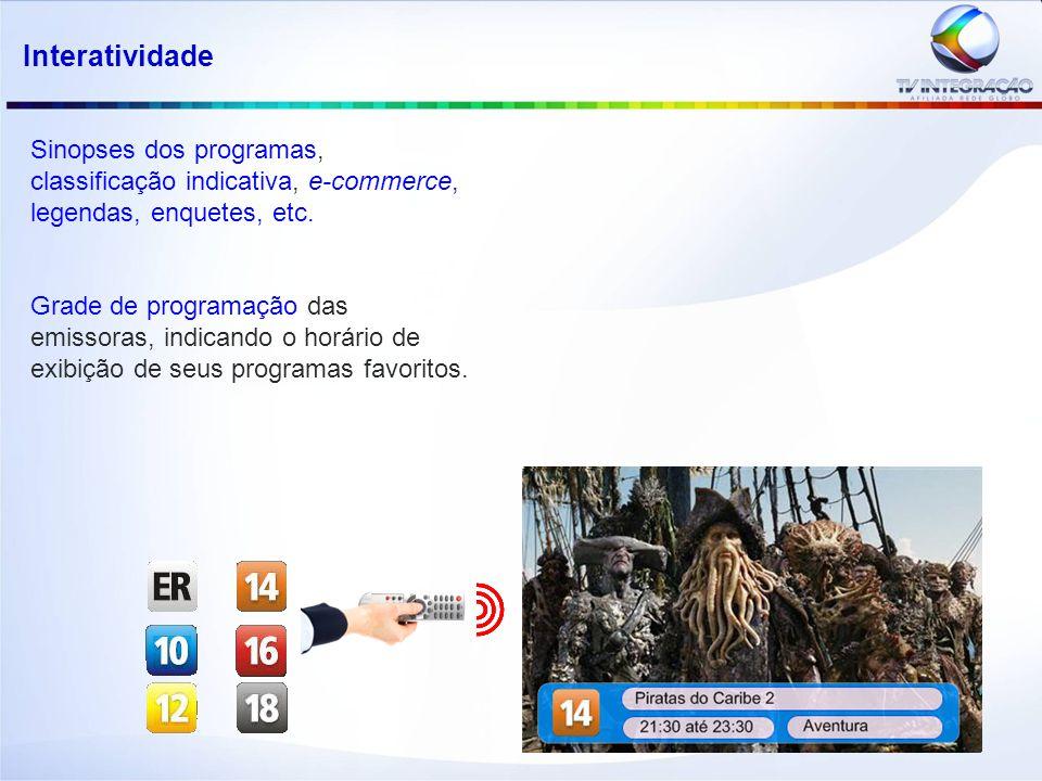 Interatividade Sinopses dos programas, classificação indicativa, e-commerce, legendas, enquetes, etc.