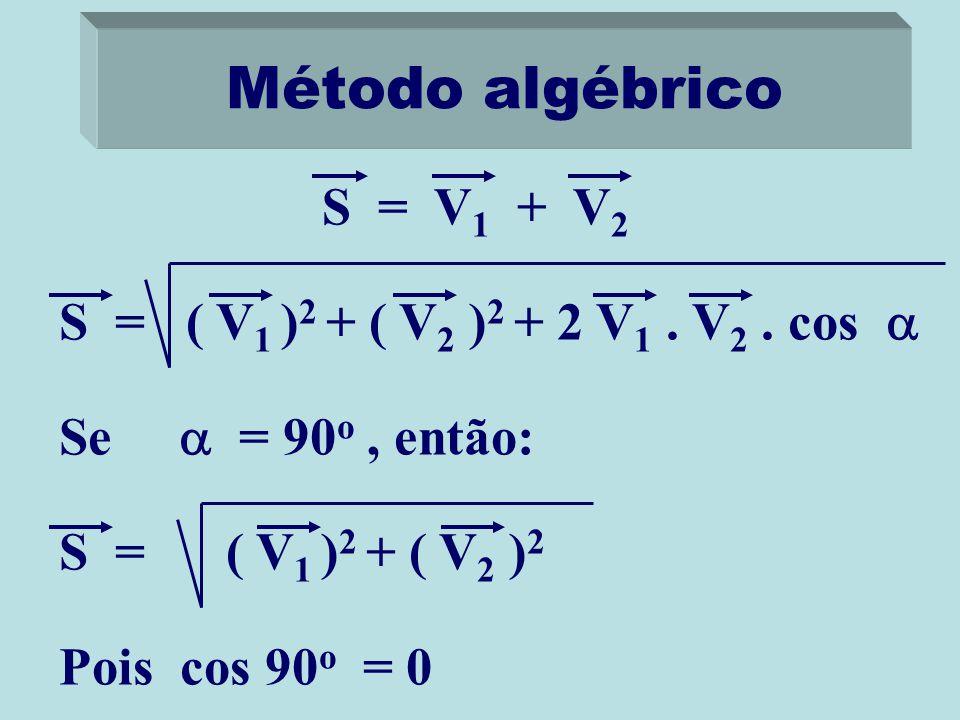 Método algébrico S = V1 + V2 S = ( V1 )2 + ( V2 )2 + 2 V1 . V2 . cos a