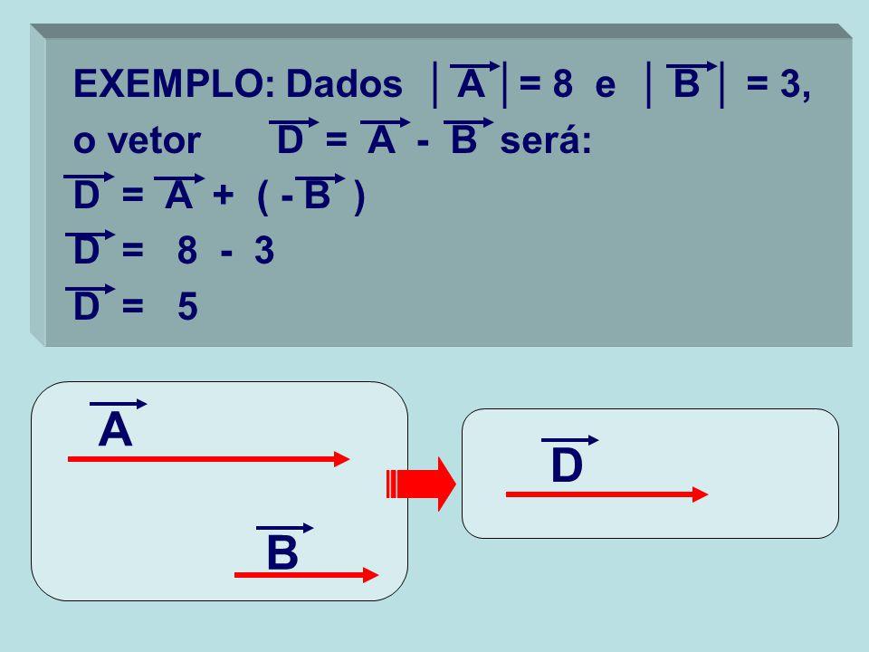 A D B EXEMPLO: Dados │ A │= 8 e │ B │ = 3, o vetor D = A - B será: