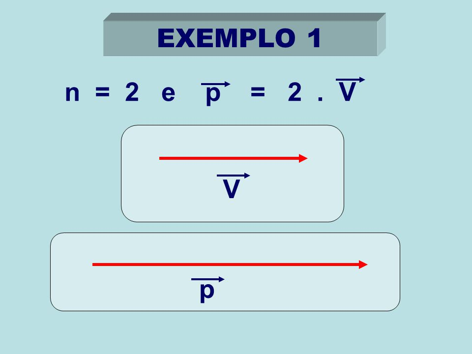 EXEMPLO 1 n = 2 e p = 2 . V V p