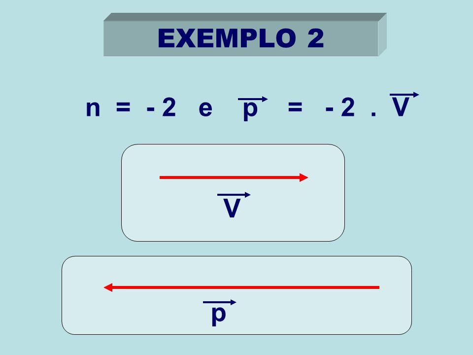 EXEMPLO 2 n = - 2 e p = - 2 . V V p