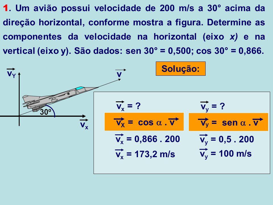 1. Um avião possui velocidade de 200 m/s a 30° acima da direção horizontal, conforme mostra a figura. Determine as componentes da velocidade na horizontal (eixo x) e na vertical (eixo y). São dados: sen 30° = 0,500; cos 30° = 0,866.