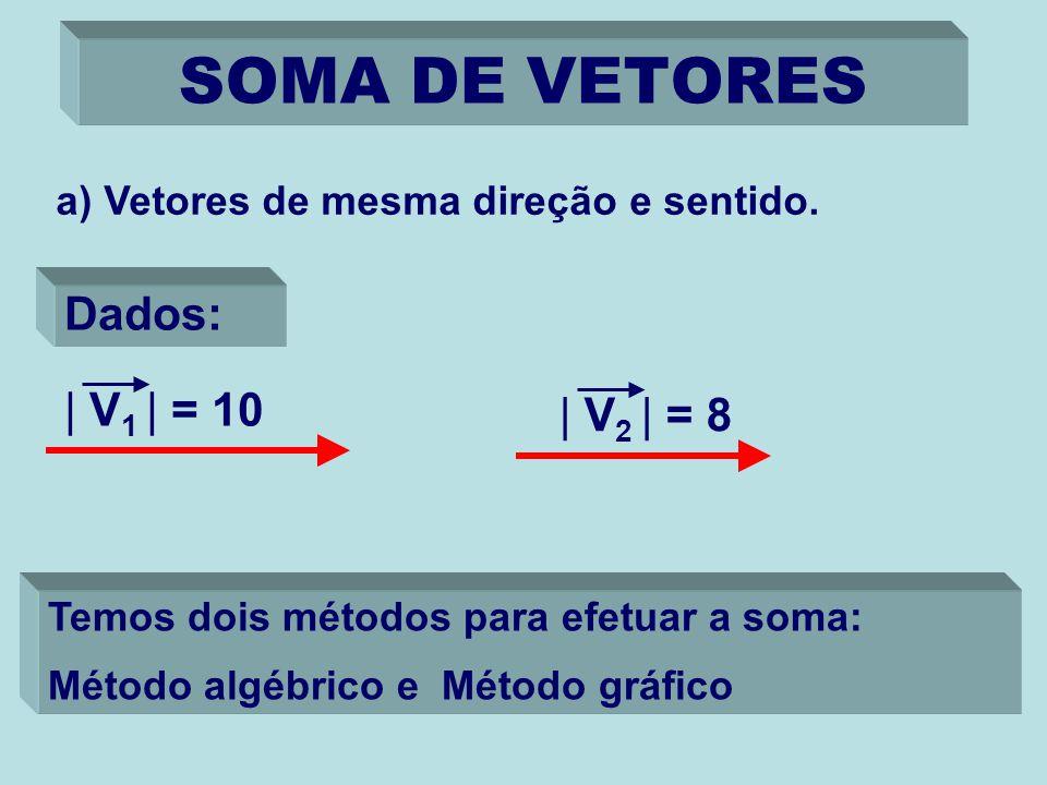SOMA DE VETORES Dados: | V1 | = 10 | V2 | = 8