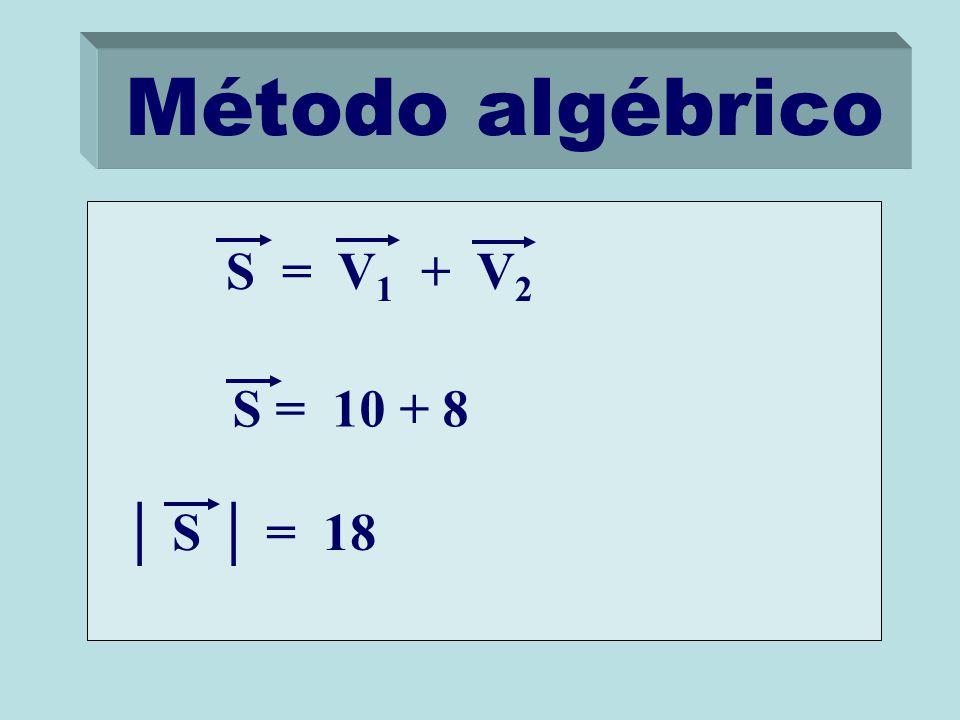 Método algébrico S = V1 + V2 S = 10 + 8 │ S │ = 18