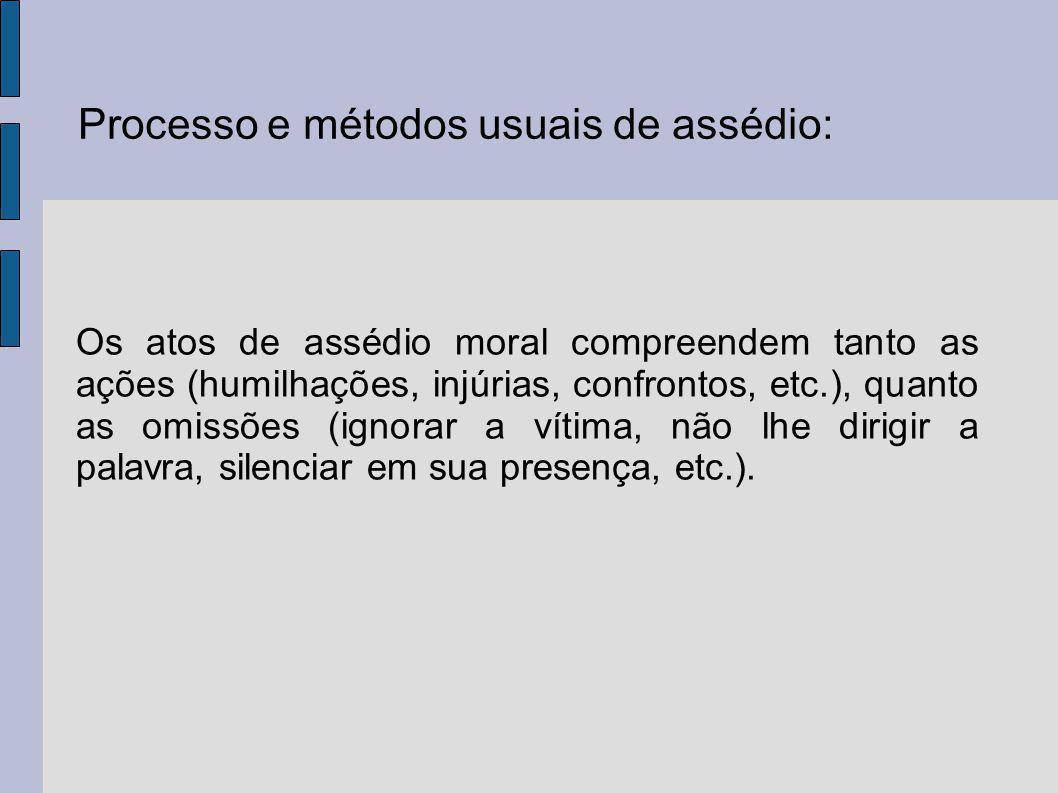 Processo e métodos usuais de assédio: