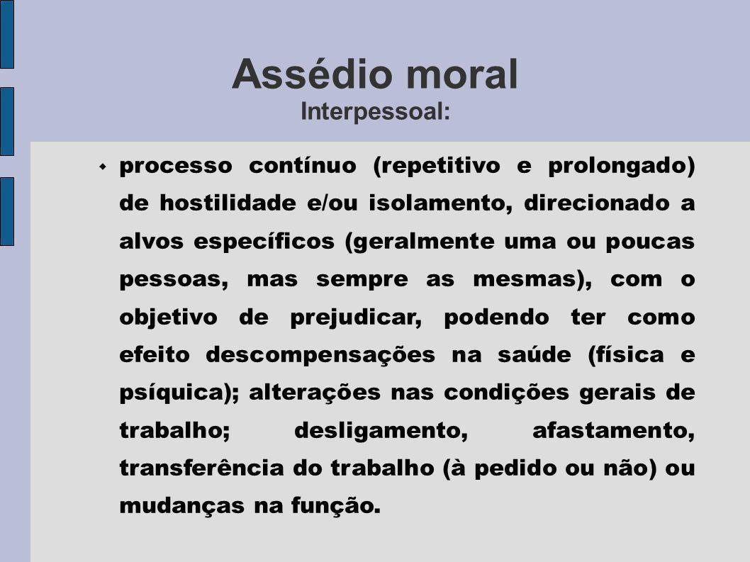 Assédio moral Interpessoal: