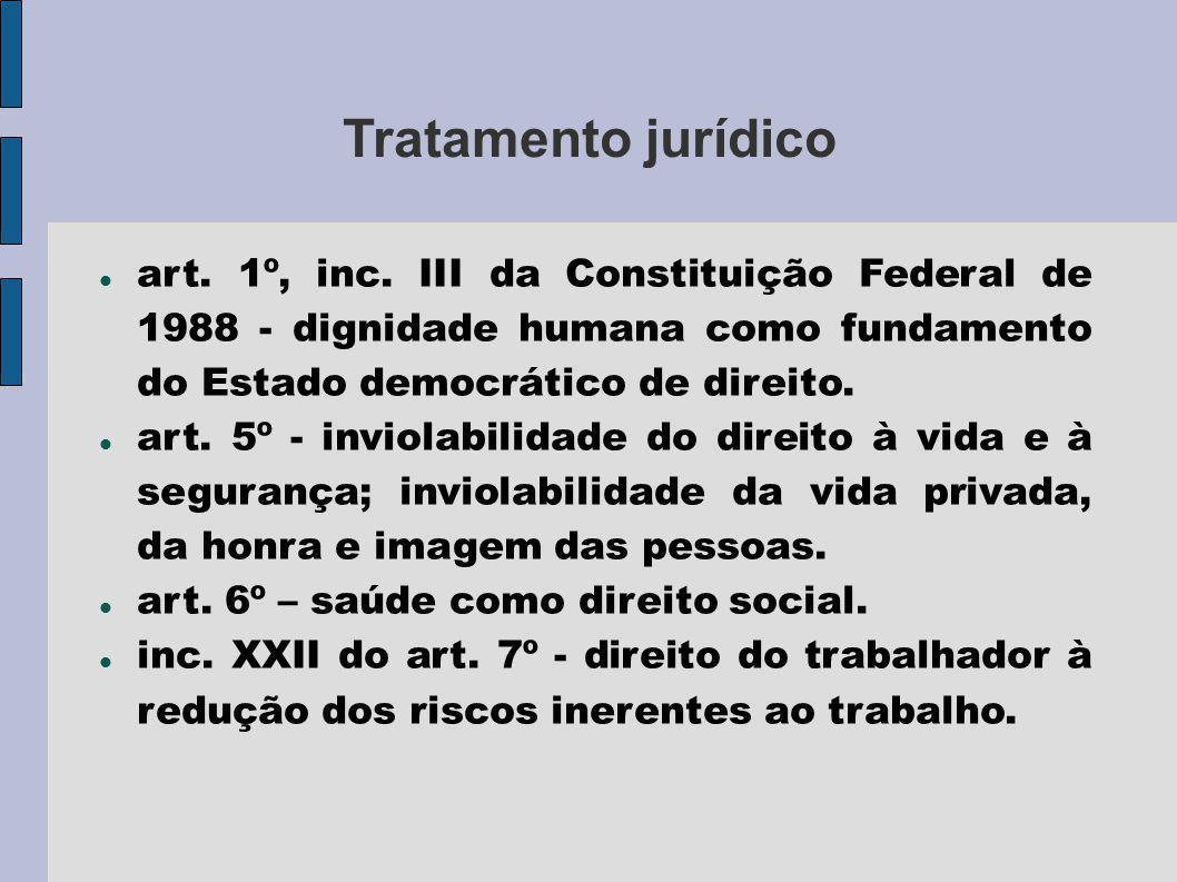 Tratamento jurídico art. 1º, inc. III da Constituição Federal de 1988 - dignidade humana como fundamento do Estado democrático de direito.