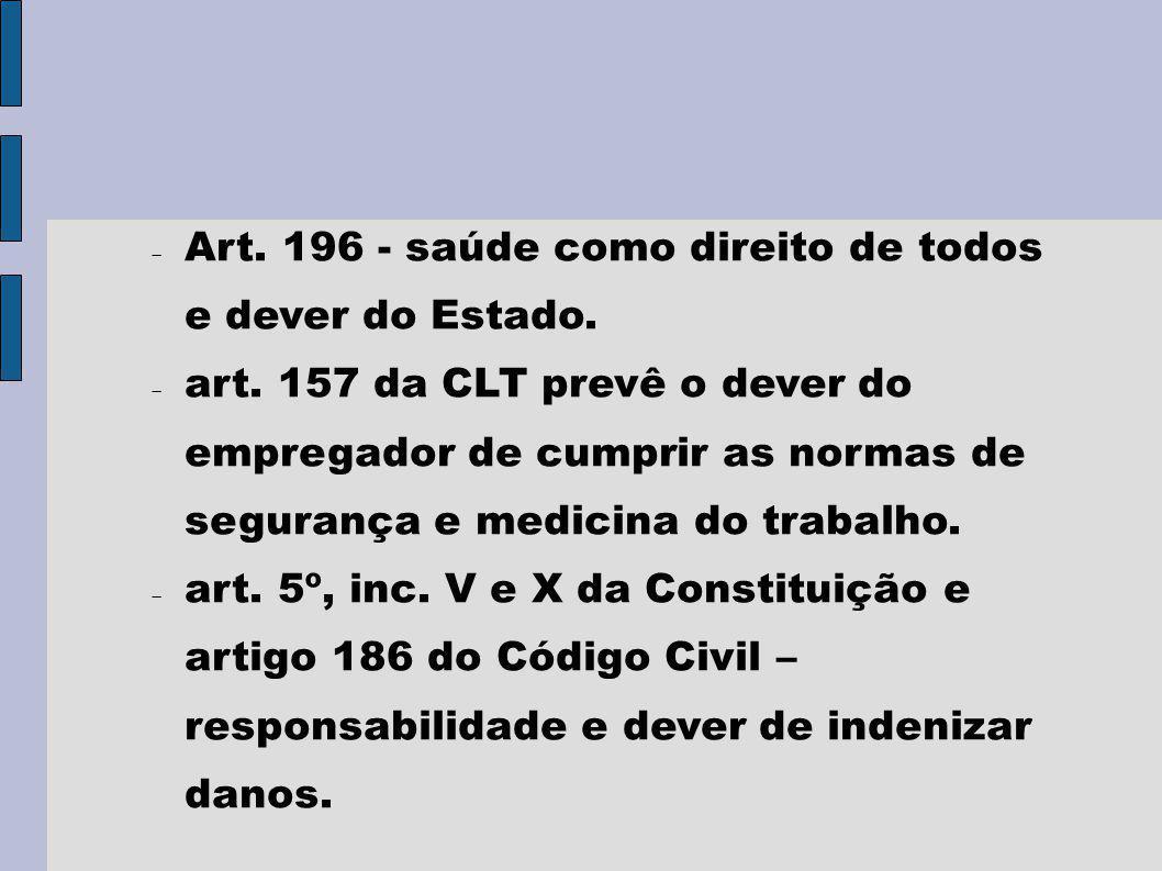 Art. 196 - saúde como direito de todos e dever do Estado.