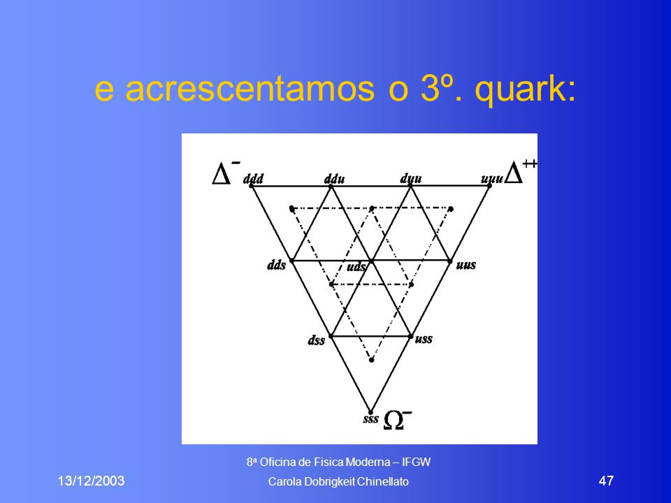 e acrescentamos o 3º. quark: