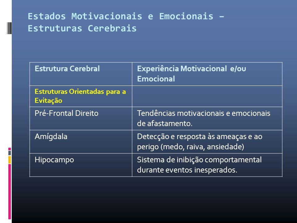 Estados Motivacionais e Emocionais – Estruturas Cerebrais