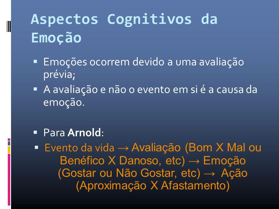 Aspectos Cognitivos da Emoção