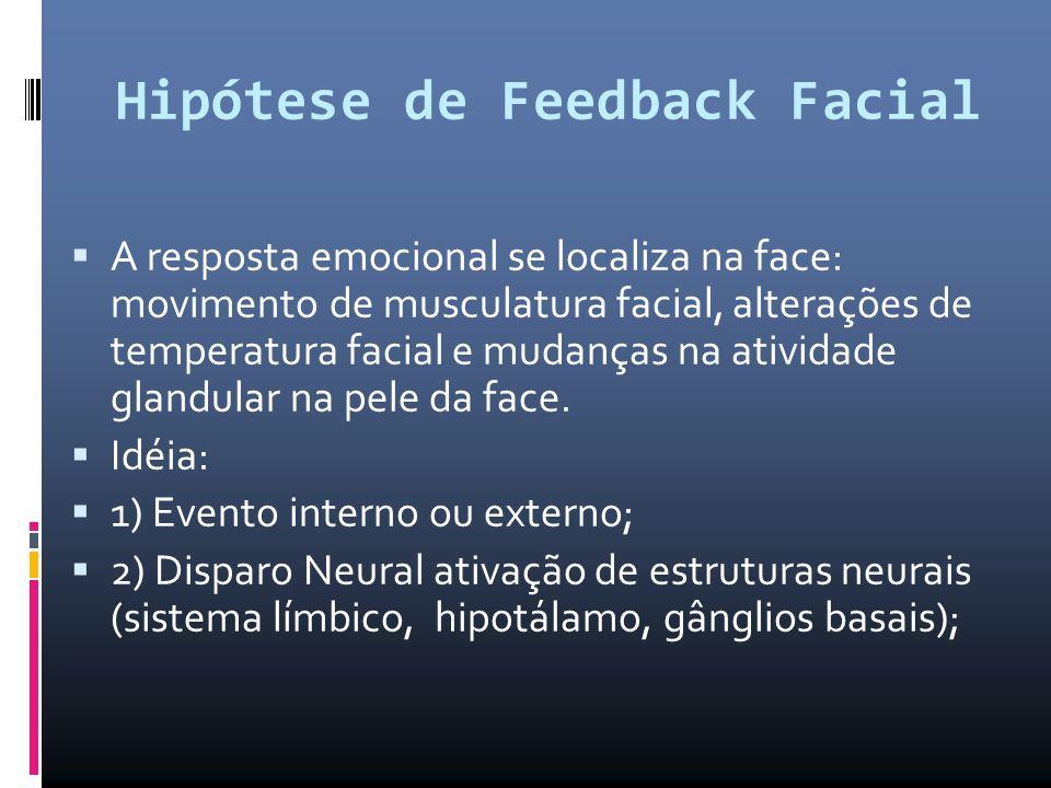 Hipótese de Feedback Facial