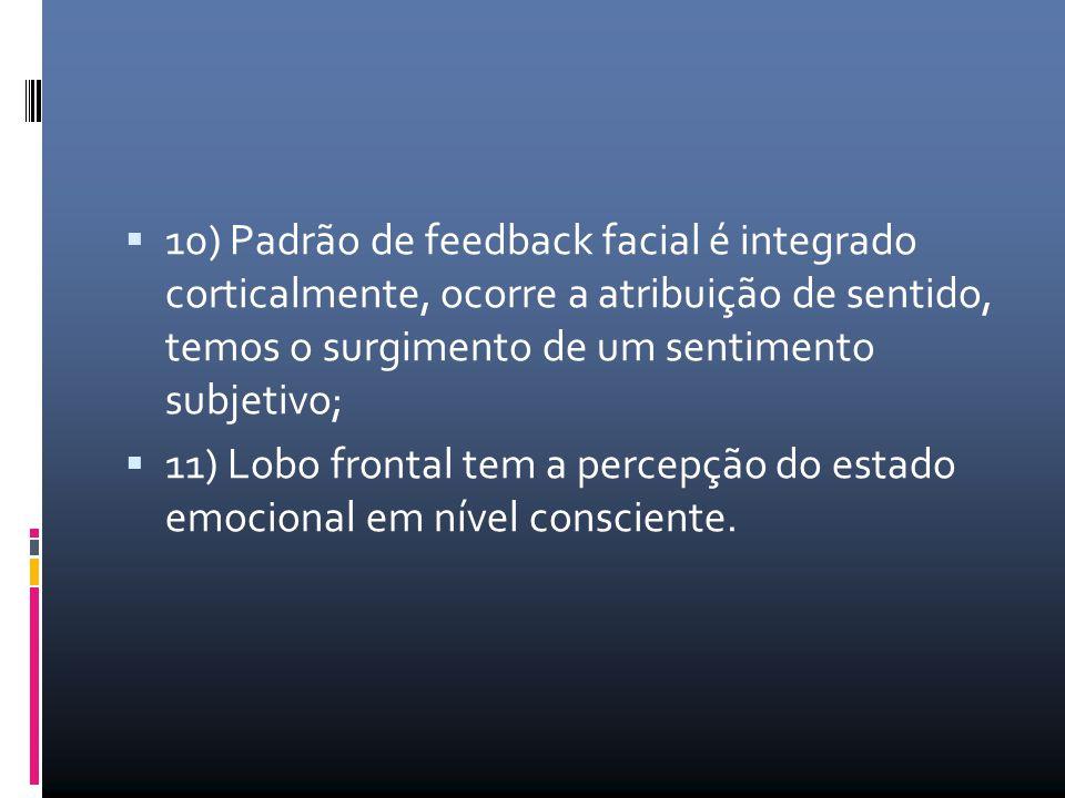 10) Padrão de feedback facial é integrado corticalmente, ocorre a atribuição de sentido, temos o surgimento de um sentimento subjetivo;