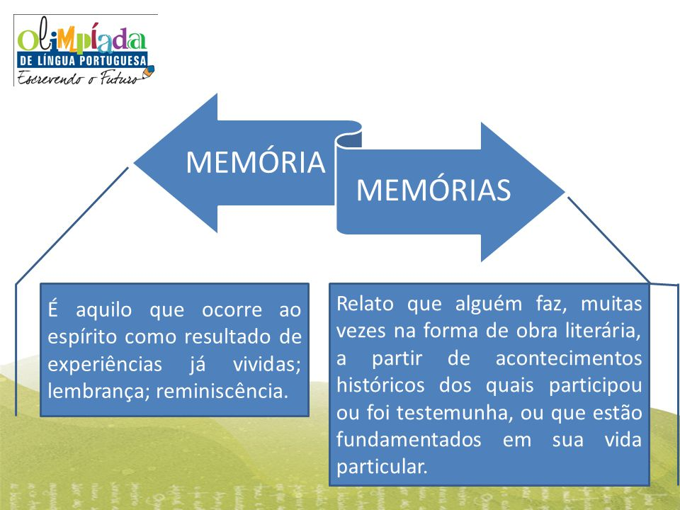 MEMÓRIA MEMÓRIAS. É aquilo que ocorre ao espírito como resultado de experiências já vividas; lembrança; reminiscência.