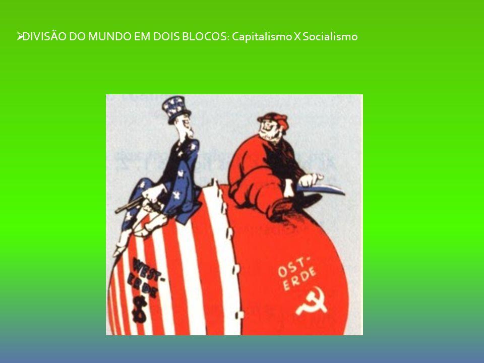 DIVISÃO DO MUNDO EM DOIS BLOCOS: Capitalismo X Socialismo