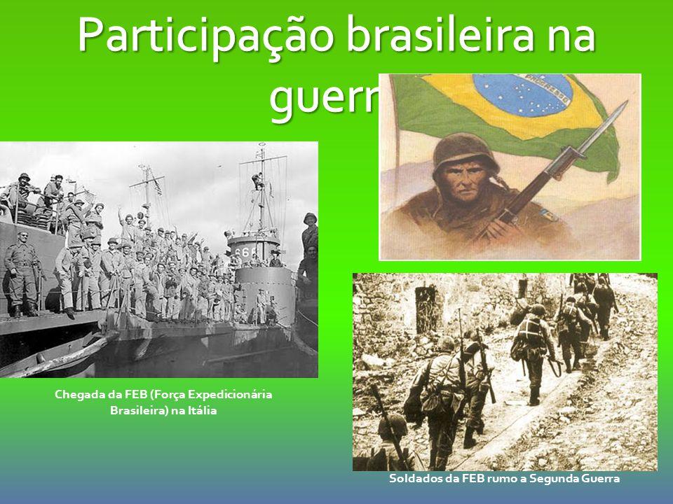 Participação brasileira na guerra