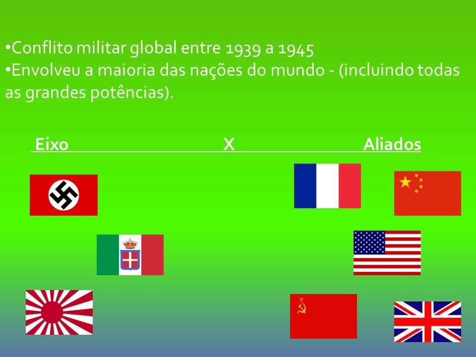 Conflito militar global entre 1939 a 1945