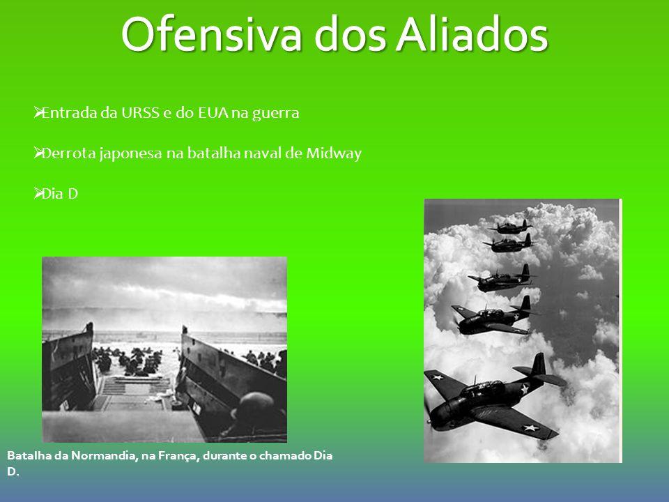 Ofensiva dos Aliados Entrada da URSS e do EUA na guerra