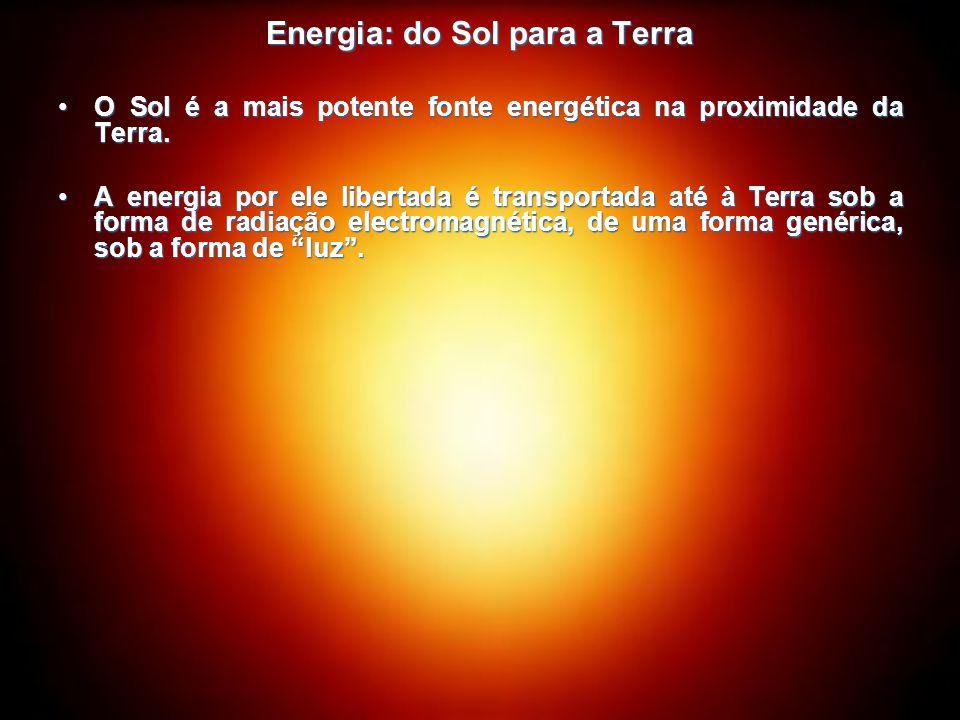Energia: do Sol para a Terra