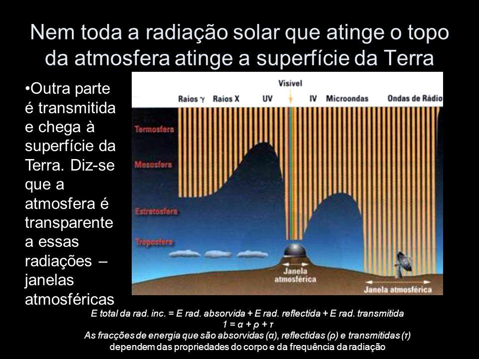 dependem das propriedades do corpo e da frequência da radiação