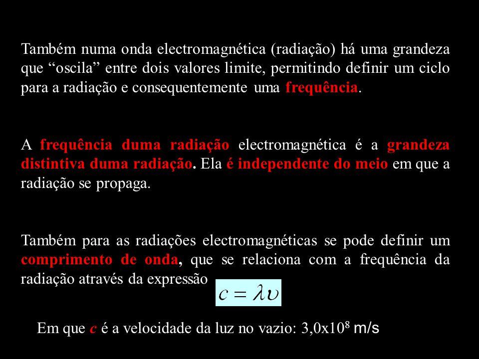 Também numa onda electromagnética (radiação) há uma grandeza que oscila entre dois valores limite, permitindo definir um ciclo para a radiação e consequentemente uma frequência.
