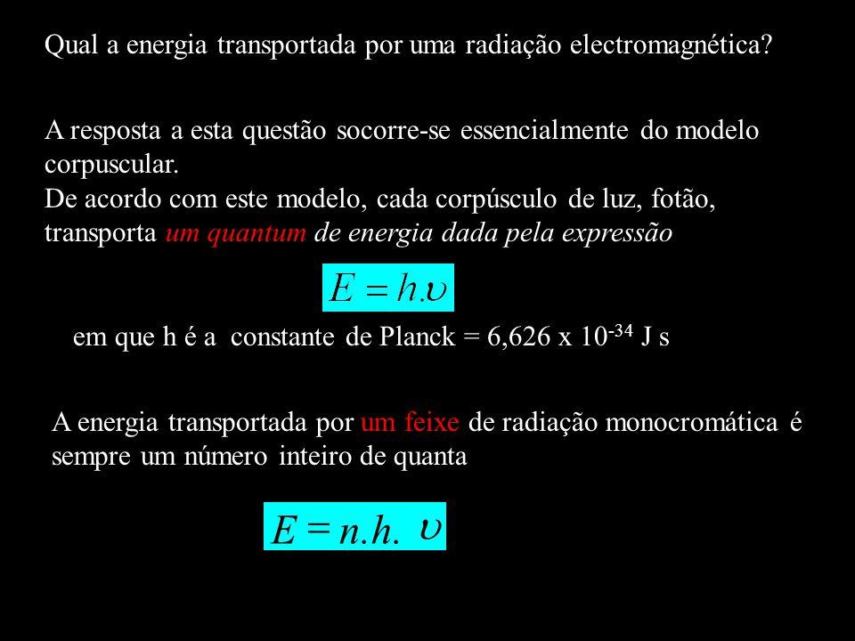 Qual a energia transportada por uma radiação electromagnética