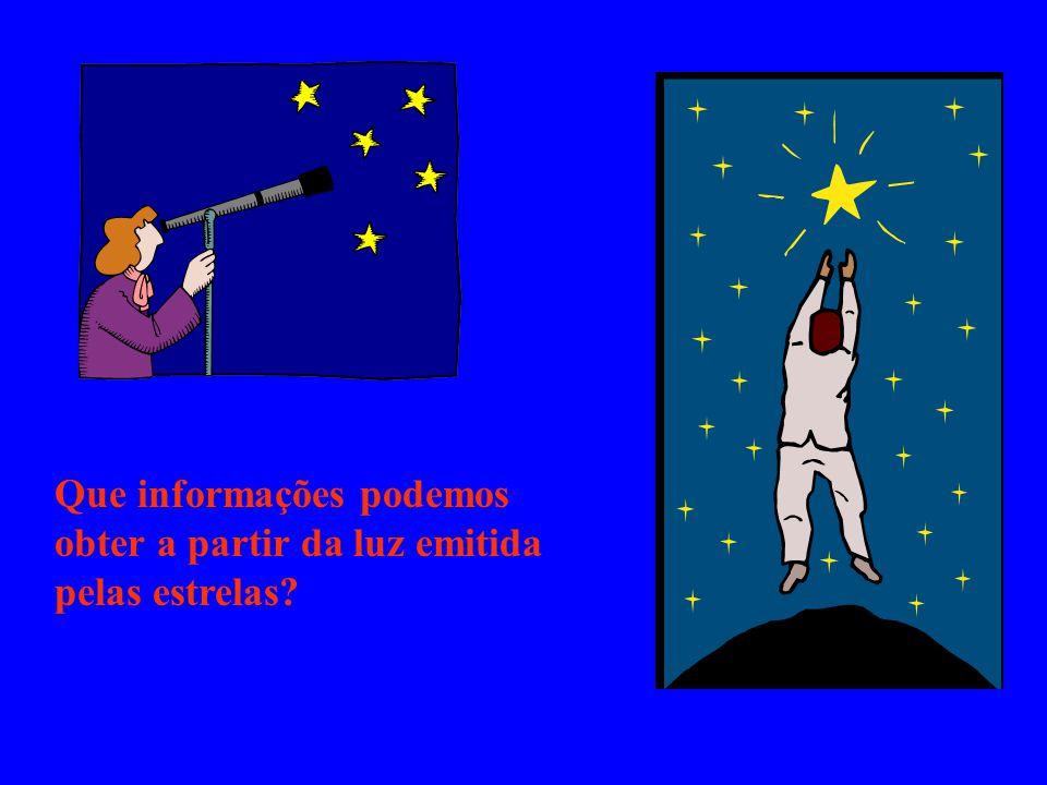 Que informações podemos obter a partir da luz emitida pelas estrelas