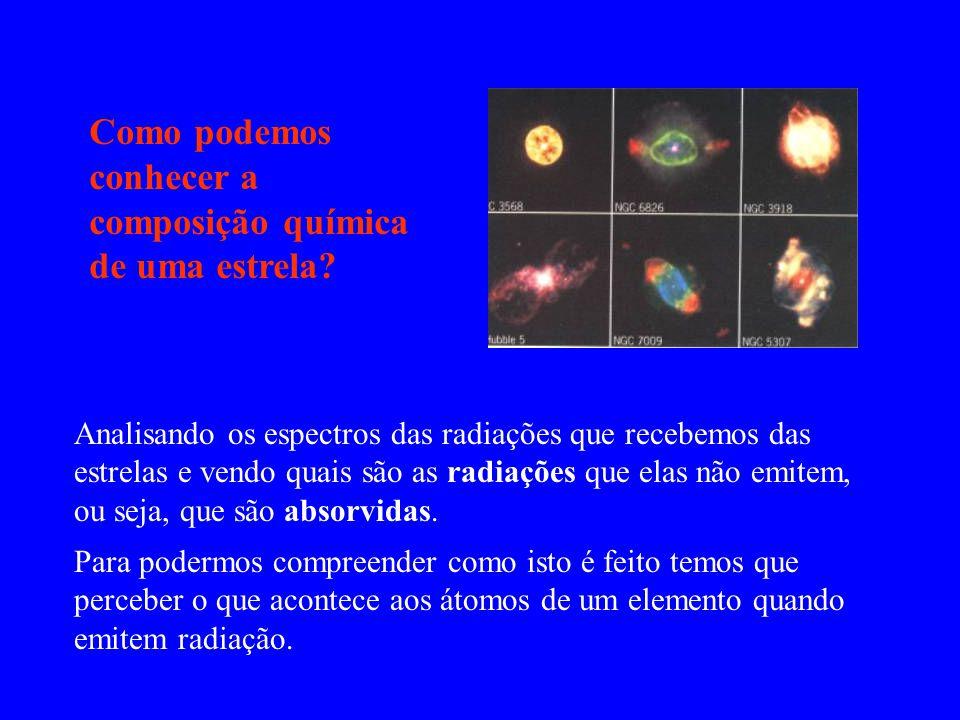 Como podemos conhecer a composição química de uma estrela