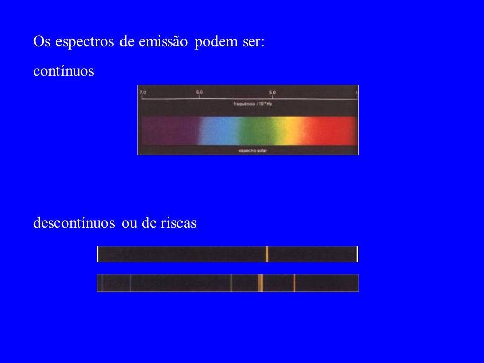Os espectros de emissão podem ser:
