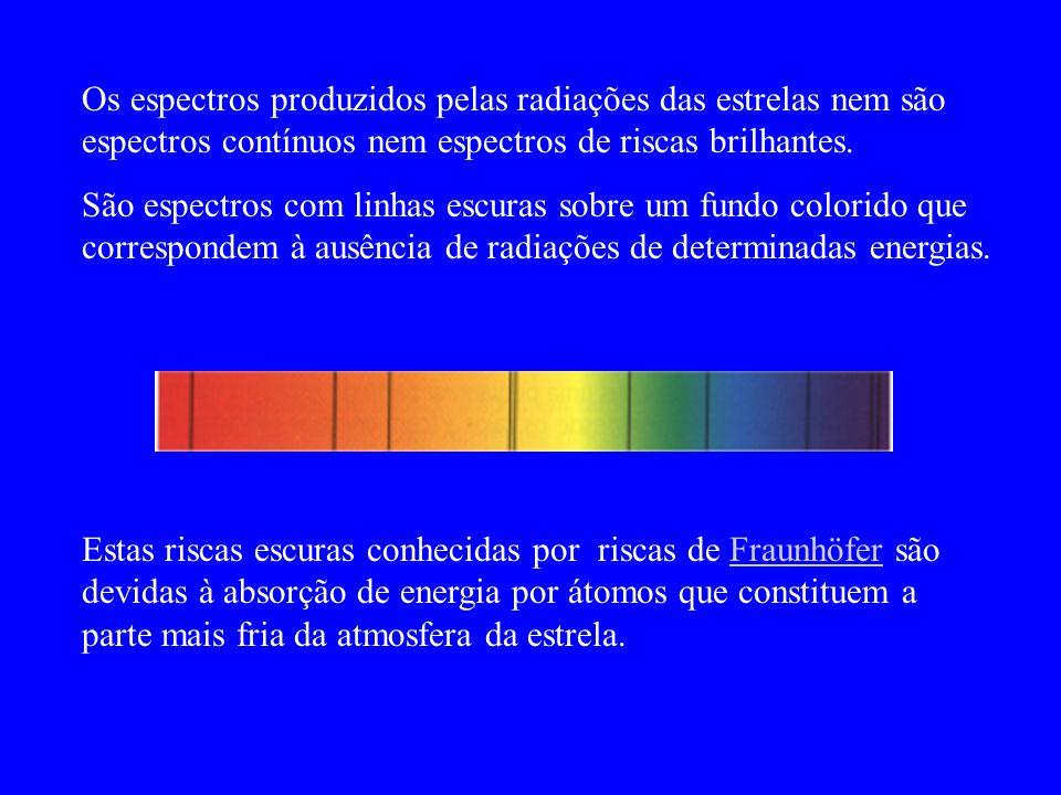 Os espectros produzidos pelas radiações das estrelas nem são espectros contínuos nem espectros de riscas brilhantes.