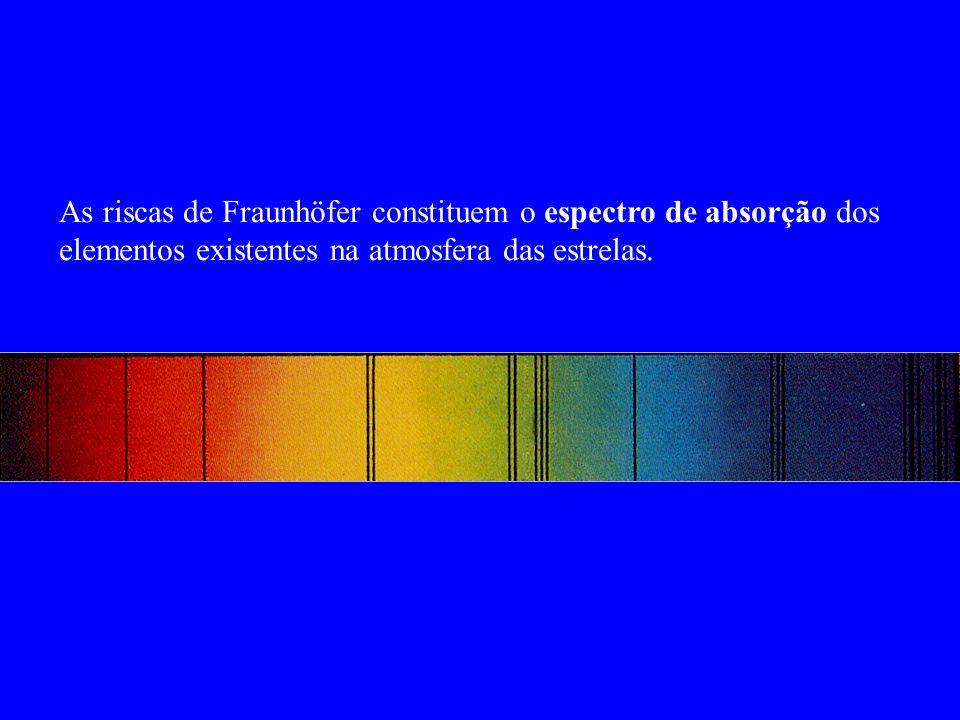 As riscas de Fraunhöfer constituem o espectro de absorção dos elementos existentes na atmosfera das estrelas.