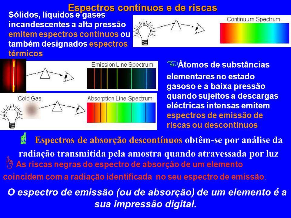 Espectros contínuos e de riscas