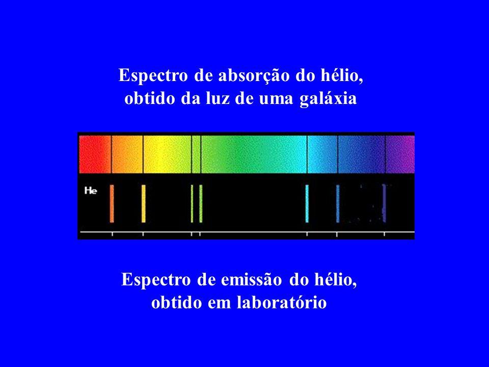 Espectro de absorção do hélio, obtido da luz de uma galáxia