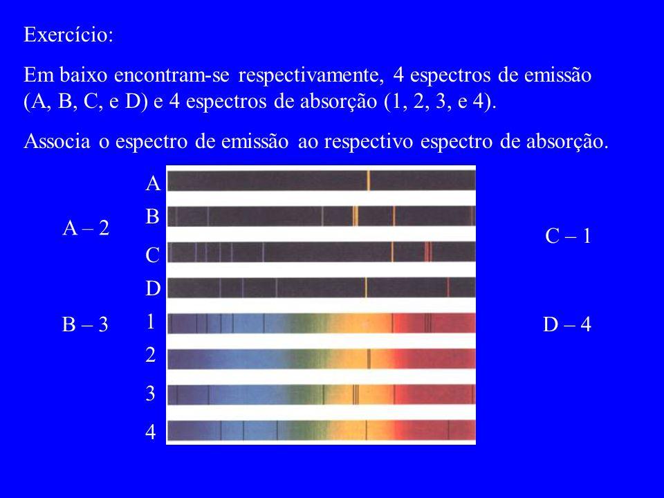 Exercício: Em baixo encontram-se respectivamente, 4 espectros de emissão (A, B, C, e D) e 4 espectros de absorção (1, 2, 3, e 4).