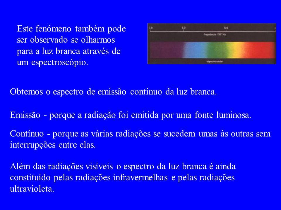 Este fenómeno também pode ser observado se olharmos para a luz branca através de um espectroscópio.