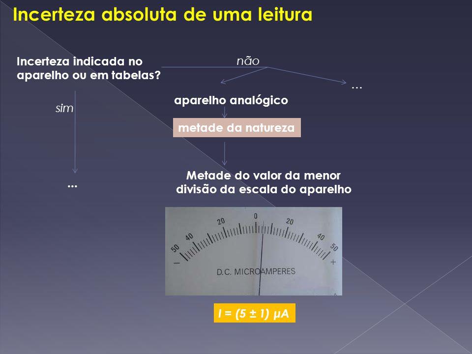 Metade do valor da menor divisão da escala do aparelho